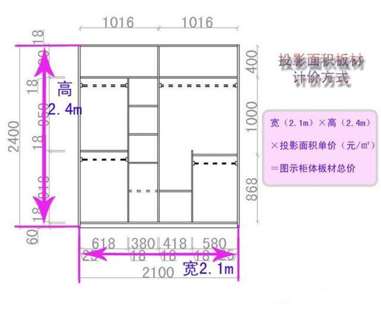 全屋定制家具四种计价方式,优缺点对比更为清楚